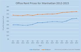 better-value-buy-lease-manhattan-office-top-nyc-real-estate-attorney-02